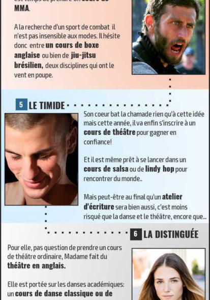 infographie choix activités loisirs